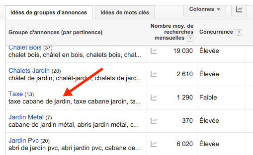 suggestion de mots clés à exclure Google Adwords